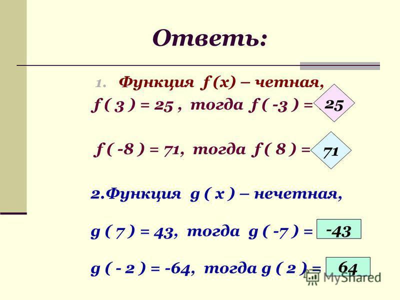 Ответь: 1. Функция f (x) – четная, f ( 3 ) = 25, тогда f ( -3 ) = ? f ( -8 ) = 71, тогда f ( 8 ) = ? 25 71 2. Функция g ( x ) – нечетная, g ( 7 ) = 43, тогда g ( -7 ) = ? g ( - 2 ) = -64, тогда g ( 2 ) = ? -43 64