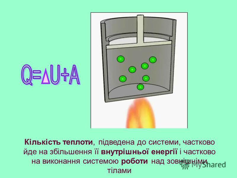 Кількість теплоти, підведена до системи, частково йде на збільшення її внутрішньої енергії і частково на виконання системою роботи над зовнішніми тілами