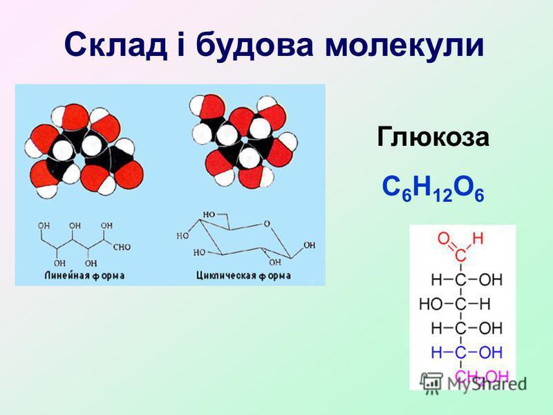 Склад і будова молекули Глюкоза С 6 Н 12 О 6