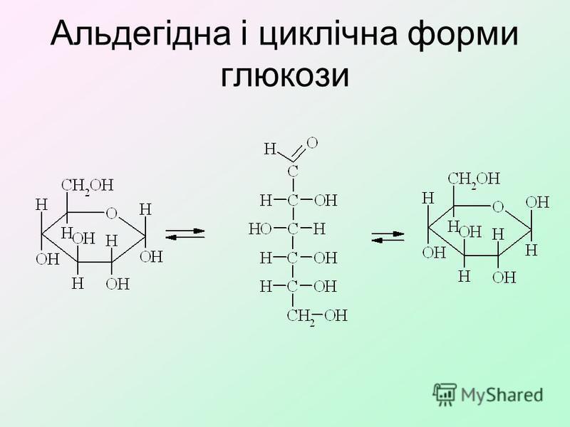 Альдегідна і циклічна форми глюкози