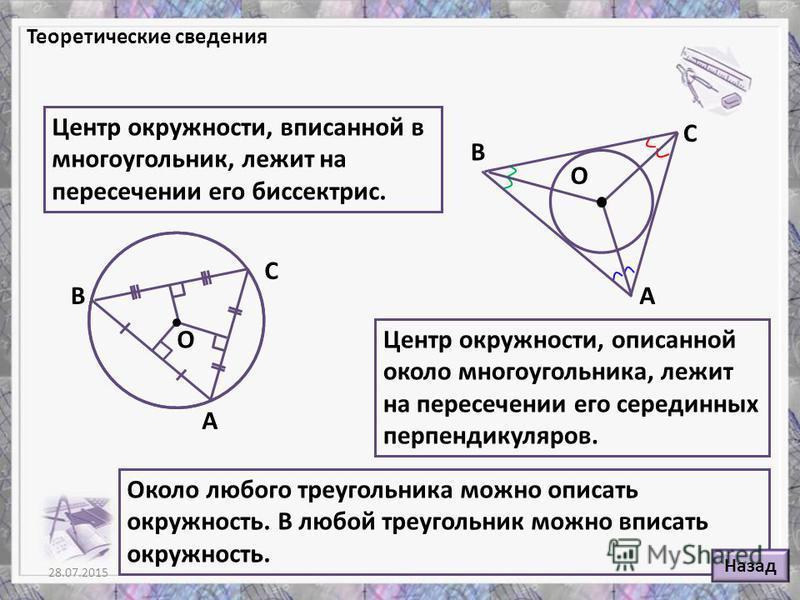 28.07.20156 Центр окружности, вписанной в многоугольник, лежит на пересечении его биссектрис. А В С Центр окружности, описанной около многоугольника, лежит на пересечении его серединных перпендикуляров. Теоретические сведения Около любого треугольник