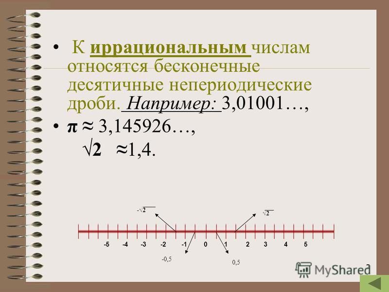 Тест 1. Какое из чисел 5; -4; 0; являются натуральным? А) -4; Б) 0; В) 5; Г). 2)Какое из чисел -3,5; -100; ; -0,01 является целым? Д) -3,5; Е) -100; Ж) ; З) -0,01. 3)Какое из выражений верно? Н) Z N; О)Q Z; П)Q N; Р)Z Q. 4)Чему равен период дроби К)2