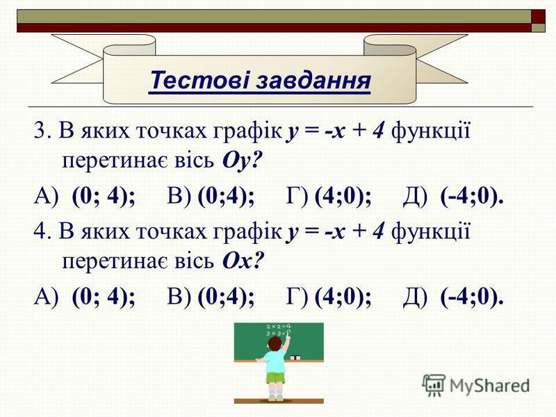 3. В яких точках графік у = -х + 4 функції перетинає вісь Оу? А) (0; 4); В) (0;4); Г) (4;0); Д) (-4;0). 4. В яких точках графік у = -х + 4 функції перетинає вісь Ох? А) (0; 4); В) (0;4); Г) (4;0); Д) (-4;0). Тестові завдання