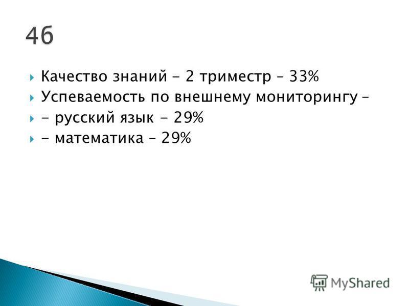 Качество знаний - 2 триместр – 33% Успеваемость по внешнему мониторингу – - русский язык - 29% - математика – 29%