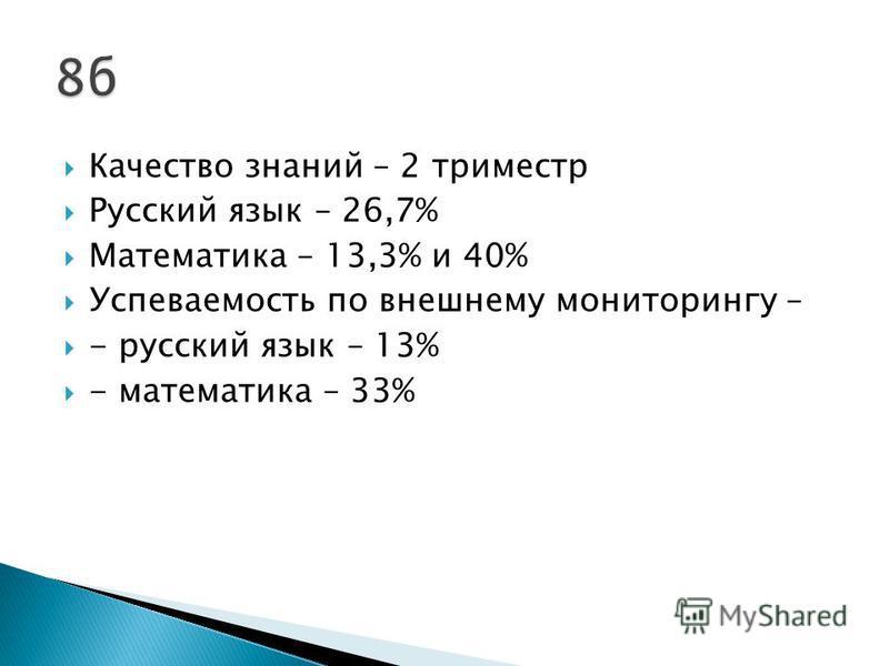 Качество знаний – 2 триместр Русский язык – 26,7% Математика – 13,3% и 40% Успеваемость по внешнему мониторингу – - русский язык – 13% - математика – 33%