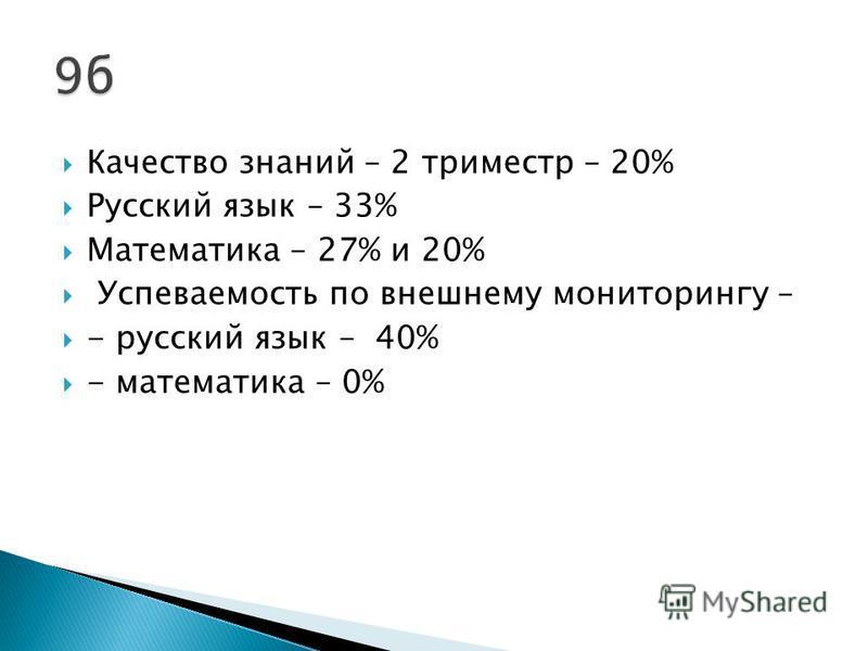 Качество знаний – 2 триместр – 20% Русский язык – 33% Математика – 27% и 20% Успеваемость по внешнему мониторингу – - русский язык – 40% - математика – 0%