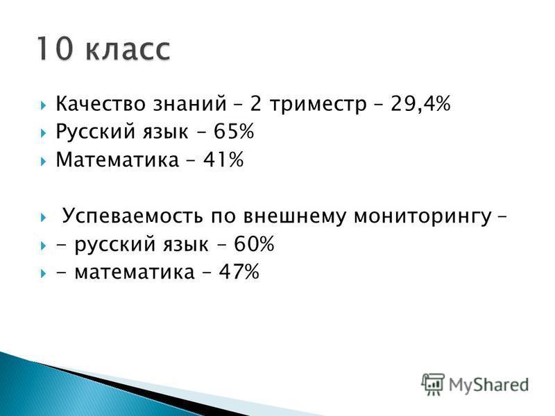 Качество знаний – 2 триместр – 29,4% Русский язык – 65% Математика – 41% Успеваемость по внешнему мониторингу – - русский язык – 60% - математика – 47%