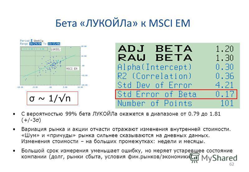 62 Бета «ЛУКОЙЛа» к MSCI EM 62 С вероятностью 99% бета ЛУКОЙЛа окажется в диапазоне от 0.79 до 1.81 (+/-3σ) Вариация рынка и акции отчасти отражают изменения внутренней стоимости. «Шум» и «причуды» рынка сильнее сказываются на дневных данных. Изменен