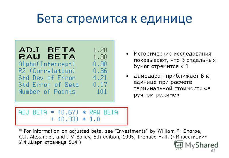 63 Бета стремится к единице 63 * For information on adjusted beta, see