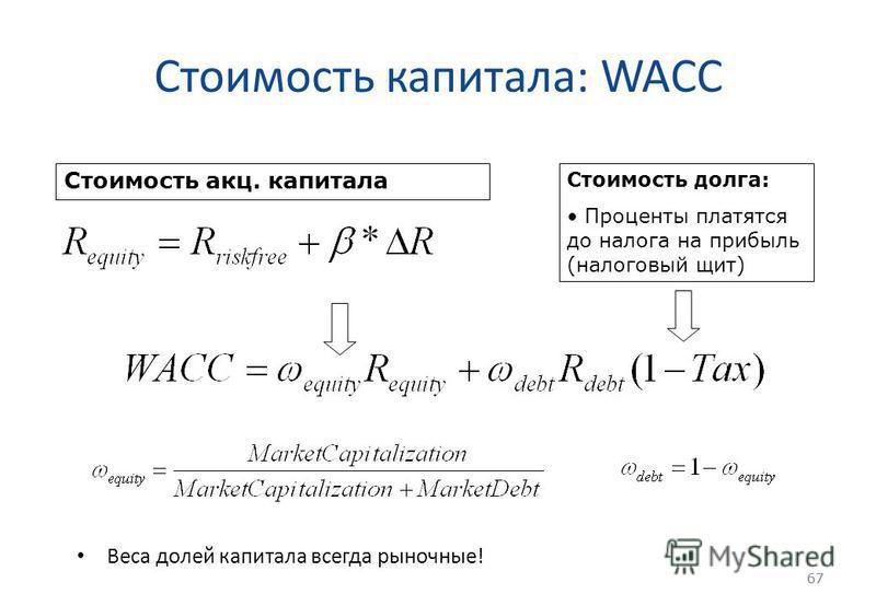 67 Стоимость капитала: WACC Веса долей капитала всегда рыночные! 67 Стоимость долга: Проценты платятся до налога на прибыль (налоговый щит) Стоимость акц. капитала