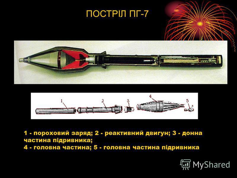 ПОСТРІЛ ПГ-7 1 - пороховий заряд; 2 - реактивний двигун; 3 - донна частина підривника; 4 - головна частина; 5 - головна частина підривника