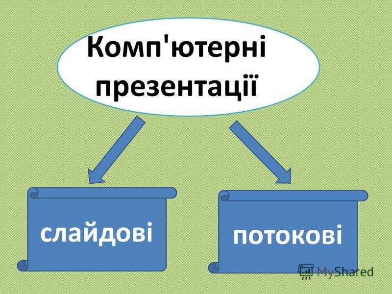 Компютерна презентація Презентація (від англ. «рrеsепtаtіоп» – подання, вистава) – це набір картинок-слайдів на певну тему, які зберігаються у файлі спеціального формату.