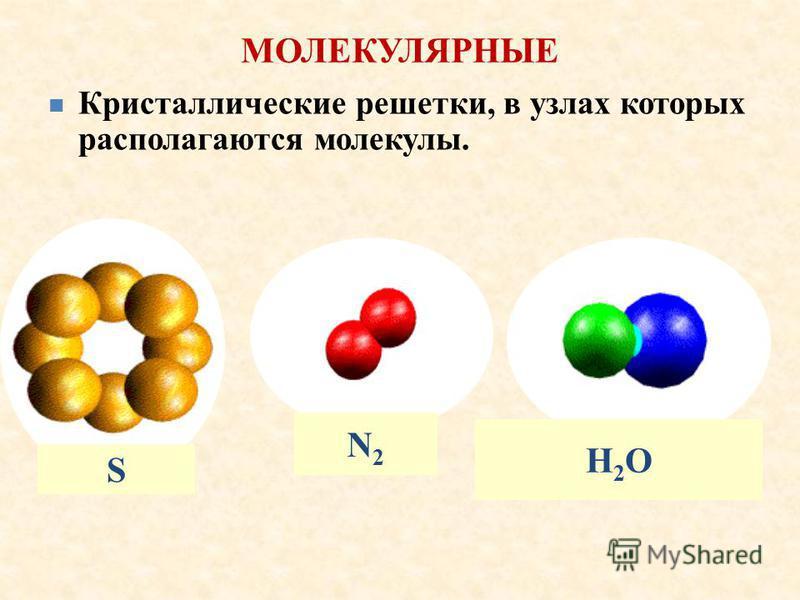 МОЛЕКУЛЯРНЫЕ Кристаллические решетки, в узлах которых располагаются молекулы. Н2ОН2О N2N2 S