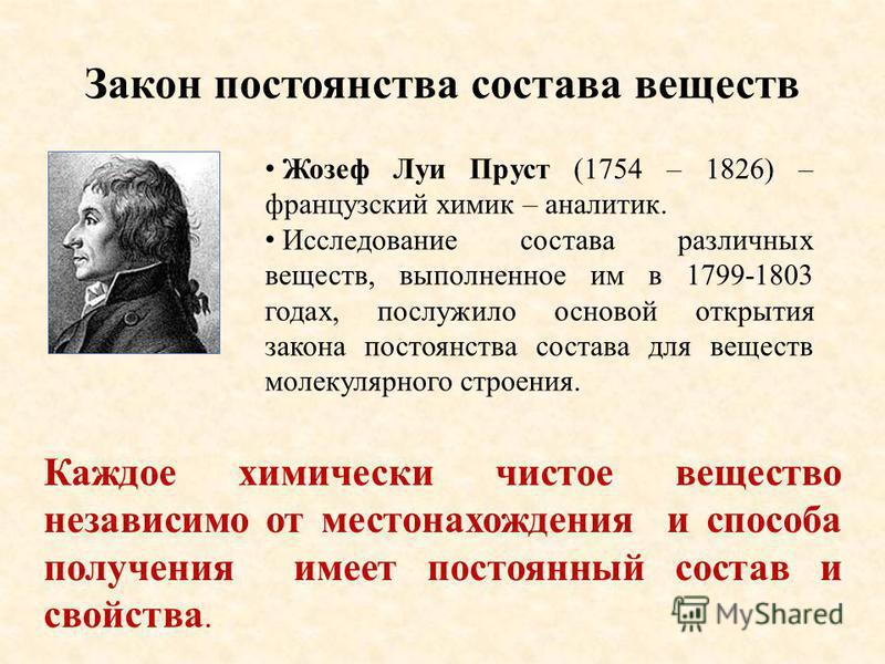 Закон постоянства состава веществ Жозеф Луи Пруст (1754 – 1826) – французский химик – аналитик. Исследование состава различных веществ, выполненное им в 1799-1803 годах, послужило основой открытия закона постоянства состава для веществ молекулярного