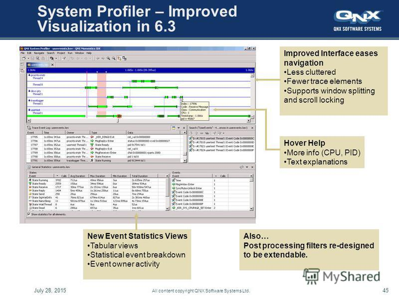 July 28, 201545 All content copyright QNX Software Systems Ltd. System Profiler – Improved Visualization in 6.3 New Event Statistics Views Tabular views Statistical event breakdown Event owner activity Hover Help More info (CPU, PID) Text explanation