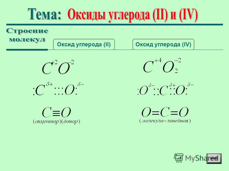 Оксид углерода (II)Оксид углерода (IV)