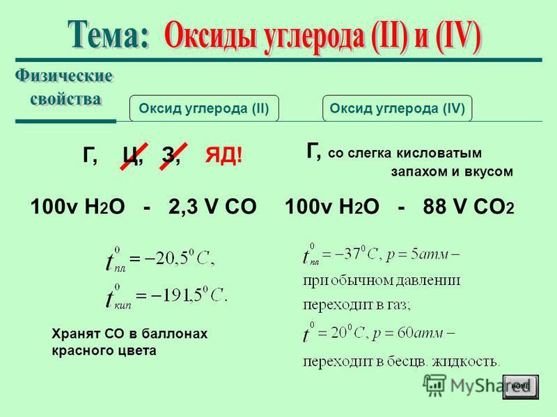 Оксид углерода (II)Оксид углерода (IV) Г, Ц, З, ЯД! Г, со слегка кисловатым запахом и вкусом 100v H 2 O - 2,3 V CO100v H 2 O - 88 V CO 2 Хранят СО в баллонах красного цвета
