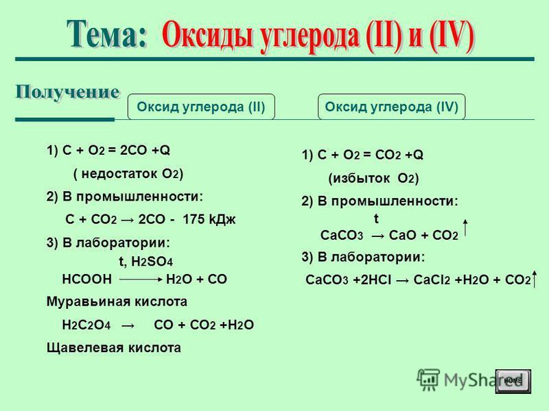 Оксид углерода (II)Оксид углерода (IV) 1) С + О 2 = 2СО +Q ( недостаток О 2 ) 2) В промышленности: С + СО 2 2СО - 175 k Дж 3) В лаборатории: t, Н 2 SО 4 НСООН Н 2 О + СО Муравьиная кислота Н 2 С 2 О 4 СО + СО 2 +Н 2 О Щавелевая кислота 1) С + О 2 = С