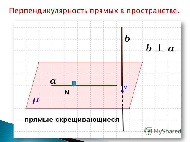 Две прямые в пространстве называются перпендикулярными, если угол между ними равен 90 0. Две прямые в пространстве называются перпендикулярными, если угол между ними равен 90 0. а b