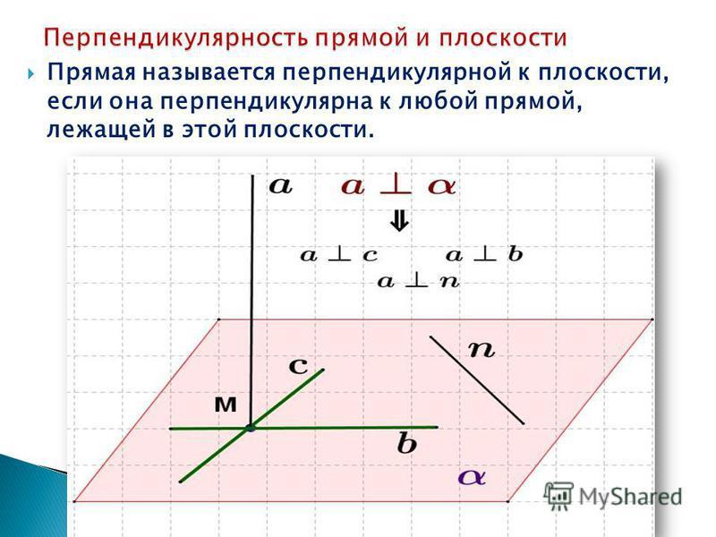 Прямая называется перпендикулярной к плоскости, если она перпендикулярна к любой прямой, лежащей в этой плоскости.