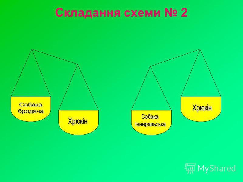 Складання схеми 2