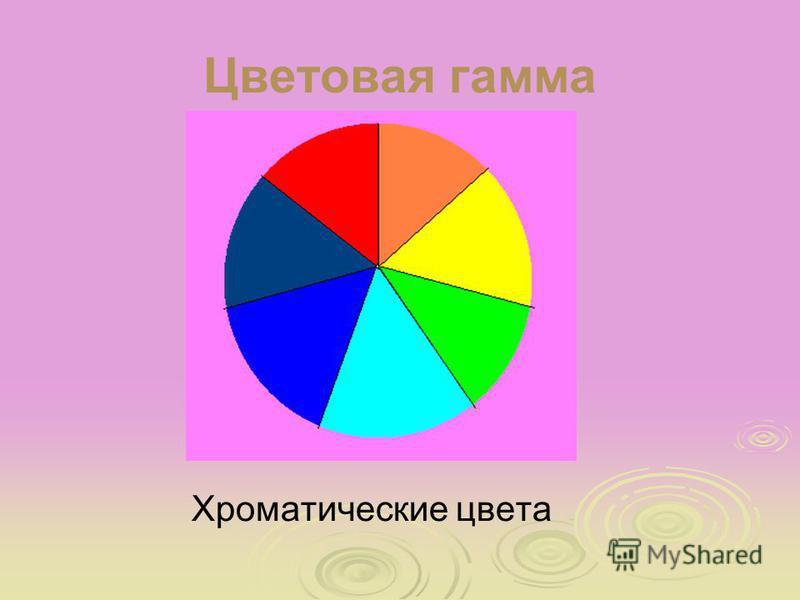 Цветовая гамма Хроматические цвета