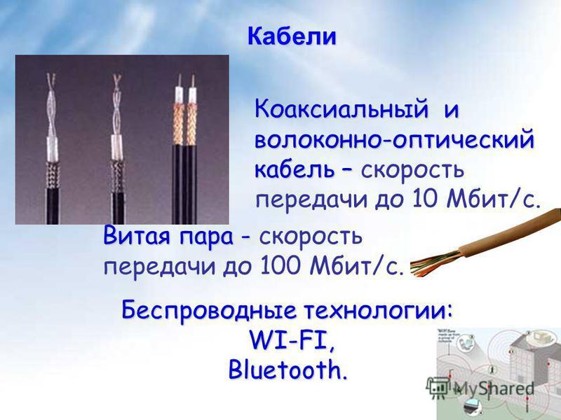 Кабели Коаксиальный и волоконно-оптический кабель – Коаксиальный и волоконно-оптический кабель – скорость передачи до 10 Мбит/с. Беспроводные технологии: WI-FI, WI-FI, Bluetooth. Витая пара - Витая пара - скорость передачи до 100 Мбит/с.
