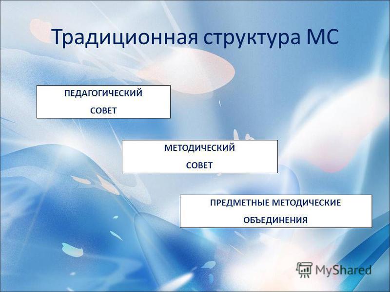 Традиционная структура МС ПЕДАГОГИЧЕСКИЙ СОВЕТ МЕТОДИЧЕСКИЙ СОВЕТ ПРЕДМЕТНЫЕ МЕТОДИЧЕСКИЕ ОБЪЕДИНЕНИЯ