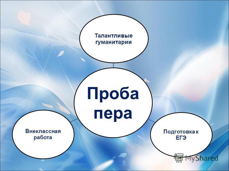 Проба пера Талантливые гуманитарии Подготовка к ЕГЭ Внеклассная работа