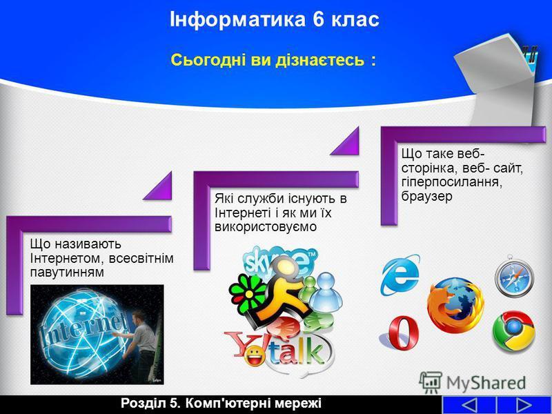 Що називають Інтернетом, всесвітнім павутинням Які служби існують в Інтернеті і як ми їх використовуємо Що таке веб- сторінка, веб- сайт, гіперпосилання, браузер Розділ 5. Комп'ютерні мережі Інформатика 6 клас Сьогодні ви дізнаєтесь :