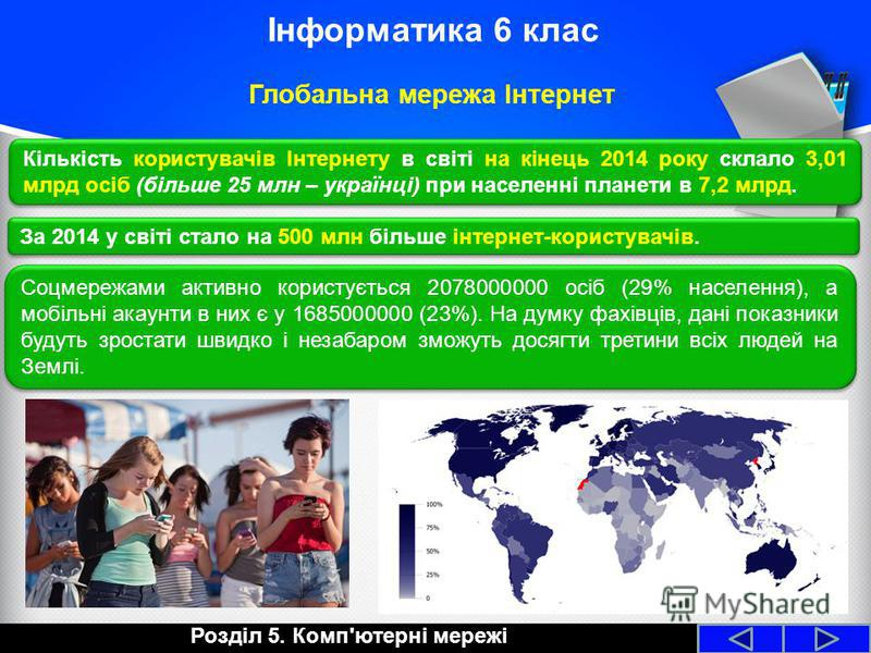 Розділ 5. Комп'ютерні мережі Інформатика 6 клас Глобальна мережа Інтернет Кількість користувачів Інтернету в світі на кінець 2014 року склало 3,01 млрд осіб (більше 25 млн – українці) при населенні планети в 7,2 млрд. За 2014 у світі стало на 500 млн