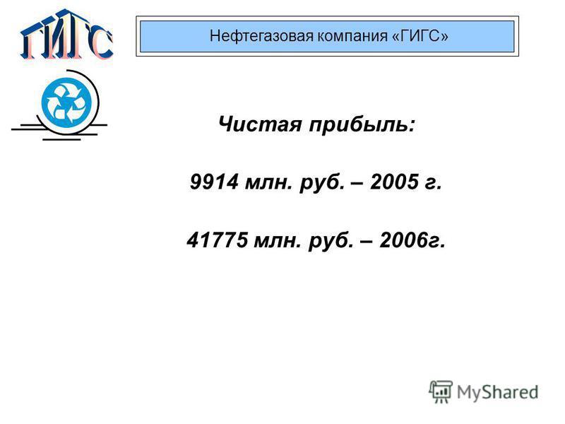 Нефтегазовая компания «ГИГС» Чистая прибыль: 9914 млн. руб. – 2005 г. 41775 млн. руб. – 2006 г.