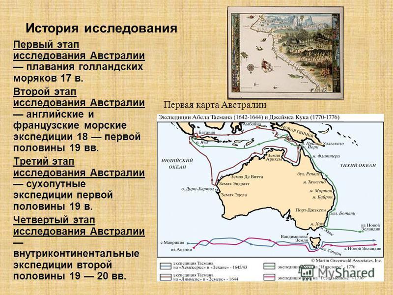 История исследования Первый этап исследования Австралии плавания голландских моряков 17 в. Второй этап исследования Австралии английские и французские морские экспедиции 18 первой половины 19 вв. Третий этап исследования Австралии сухопутные экспедиц