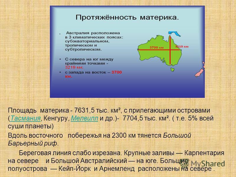 Площадь материка - 7631,5 тыс. км², с прилегающими островами (Тасмания, Кенгуру, Мелвилл и др.)- 7704,5 тыс. км². ( т.е. 5% всей суши планеты)Тасмания Мелвилл Вдоль восточного побережья на 2300 км тянется Большой Барьерный риф. Береговая линия слабо