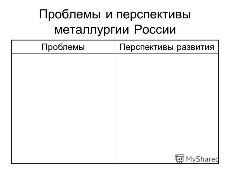 Проблемы и перспективы металлургии России Проблемы Перспективы развития