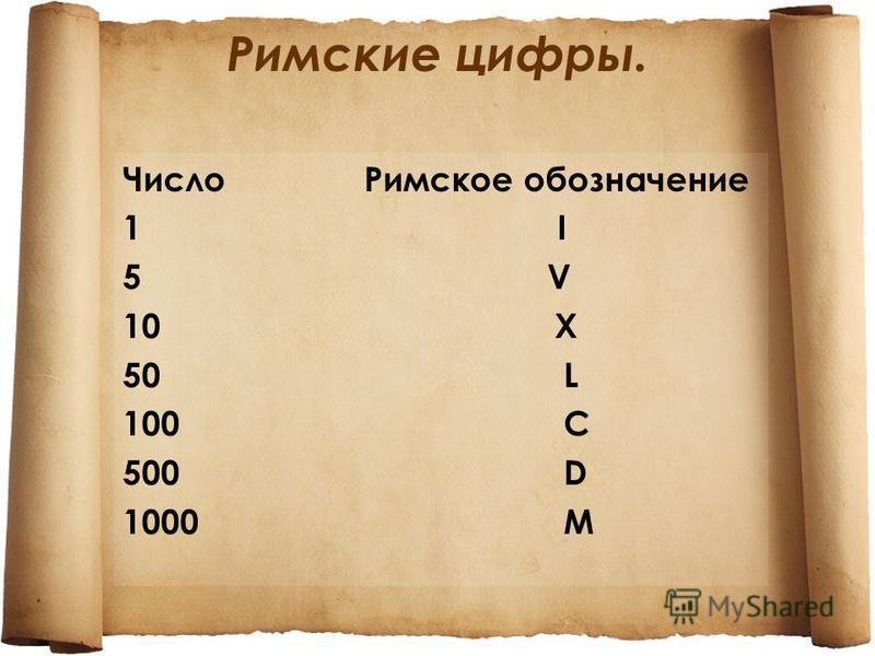 Римские цифры. Число Римское обозначение 1 I 5 V 10 X 50 L 100 C 500 D 1000 M