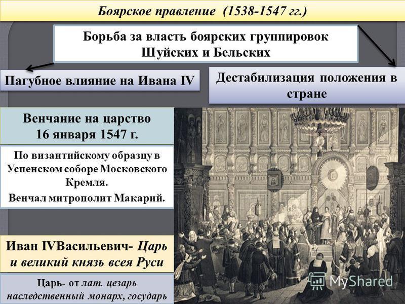 Боярское правление (1538-1547 гг.) Борьба за власть боярских группировок Шуйских и Бельских Пагубное влияние на Ивана IV Дестабилизация положения в стране Венчание на царство 16 января 1547 г. Венчание на царство 16 января 1547 г. По византийскому об