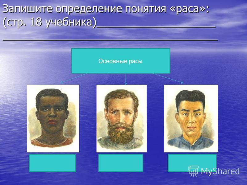 Запишите определение понятия «раса»: (стр. 18 учебника)____________________ ____________________________________ Основные расы