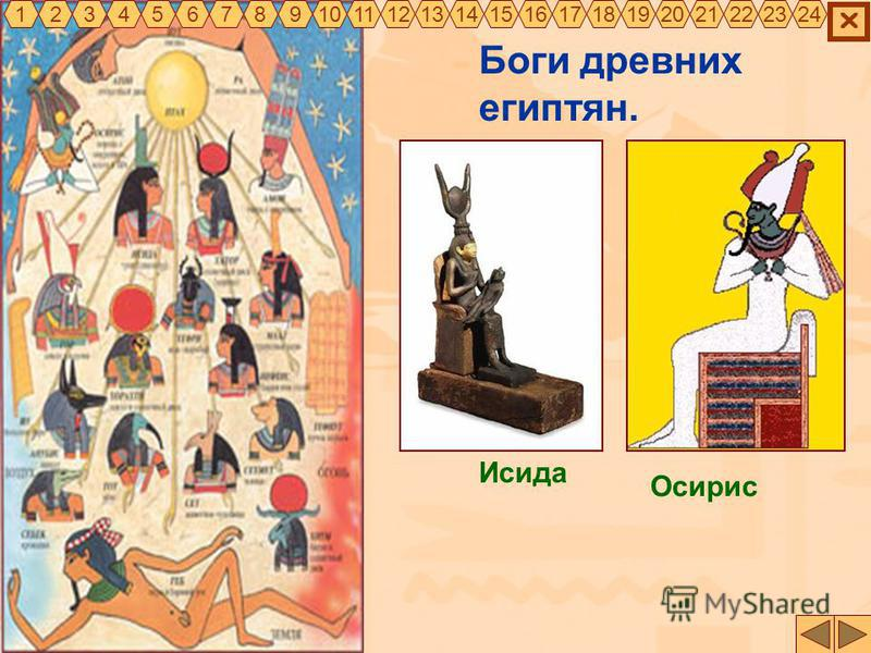Боги древних египтян. Исида 325467891011121314151617181920212322241 Осирис