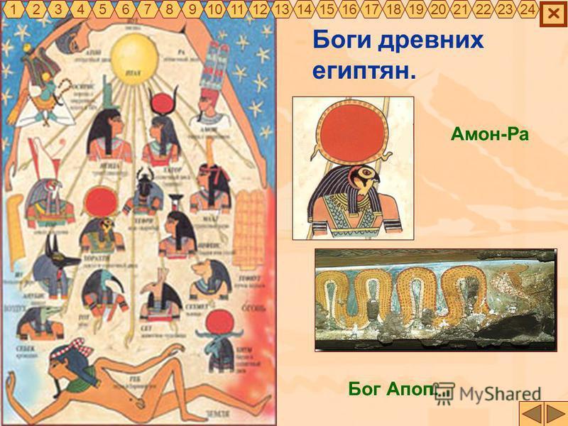 Боги древних египтян. Амон-Ра Бог Апоп. 325467891011121314151617181920212322241