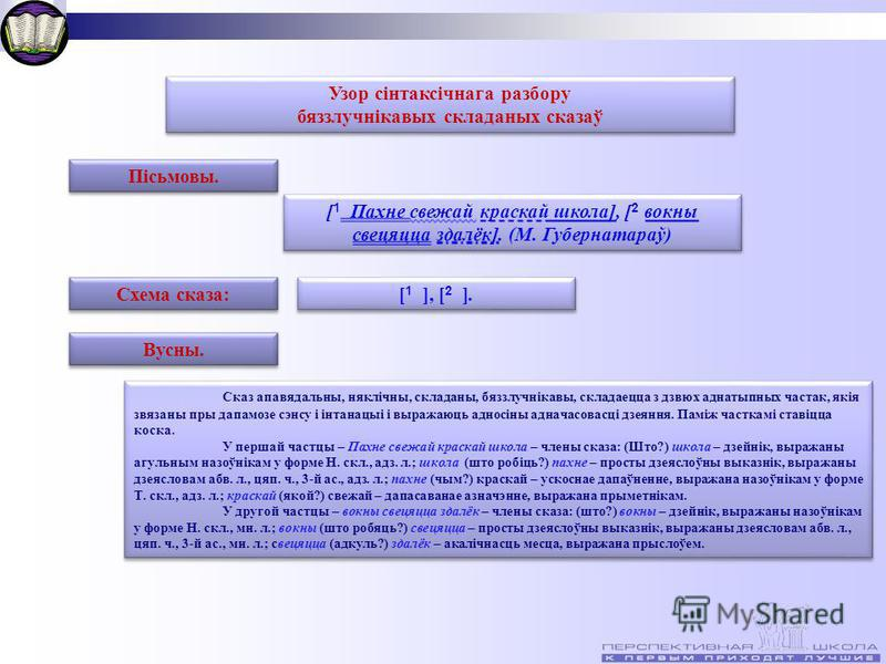 Узор сінтаксічнага разбору бяззлучнікавых складаных сказаў Узор сінтаксічнага разбору бяззлучнікавых складаных сказаў Пісьмовы. Сказ апавядальны, няклічны, складаны, бяззлучнікавы, складаецца з дзвюх аднатыпных частак, якія звязаны пры дапамозе сэнсу