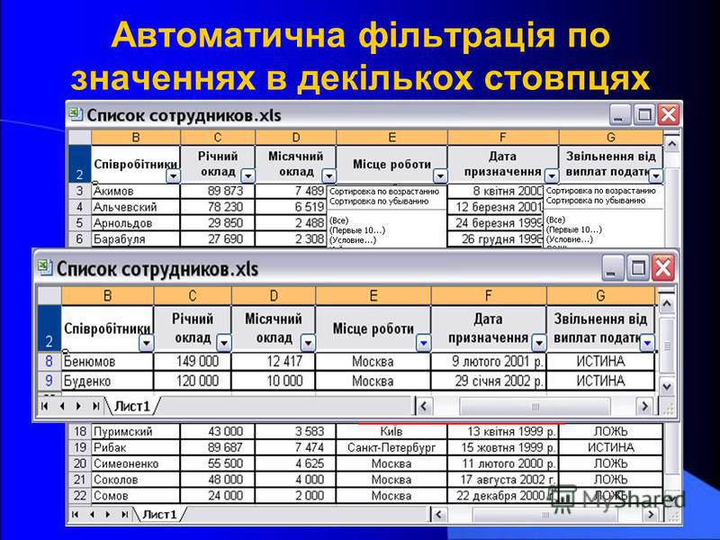 Автоматична фільтрація по значеннях в декількох стовпцях Виберемо для автоматичної фільтрації перше значення Москва Виберемо для автоматичної фільтрації друге значення ИСТИНА