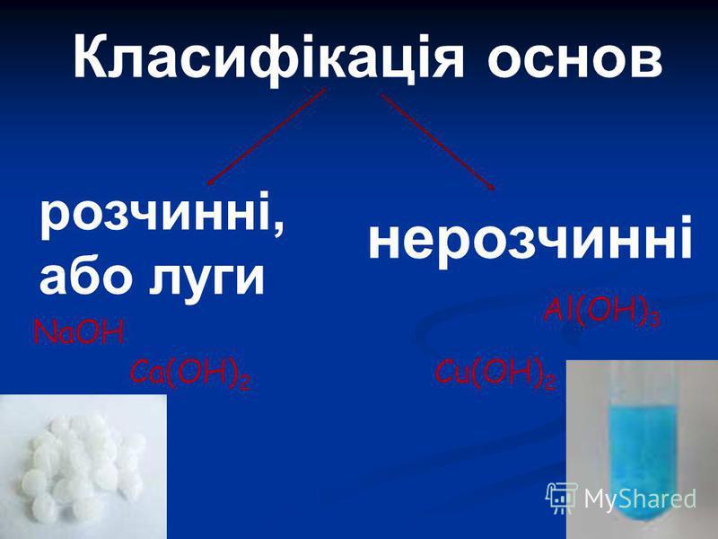 Класифікація основ розчинні, або луги нерозчинні NaOH Ca(OH) 2 Al(OH) 3 Сu(OH) 2