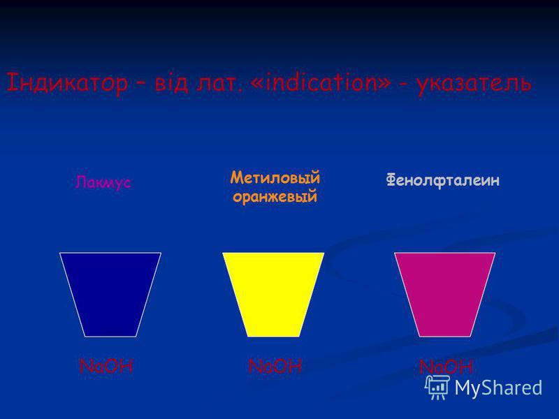Індикатор – від лат. «indication» - указатель NaOH Лакмус Метиловый оранжевый Фенолфталеин