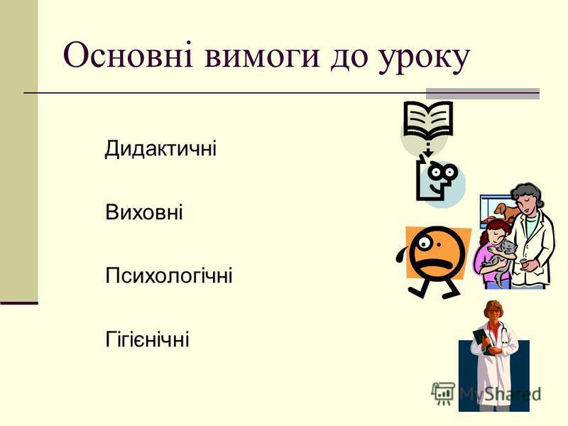 Основні вимоги до уроку Дидактичні Виховні Психологічні Гігієнічні