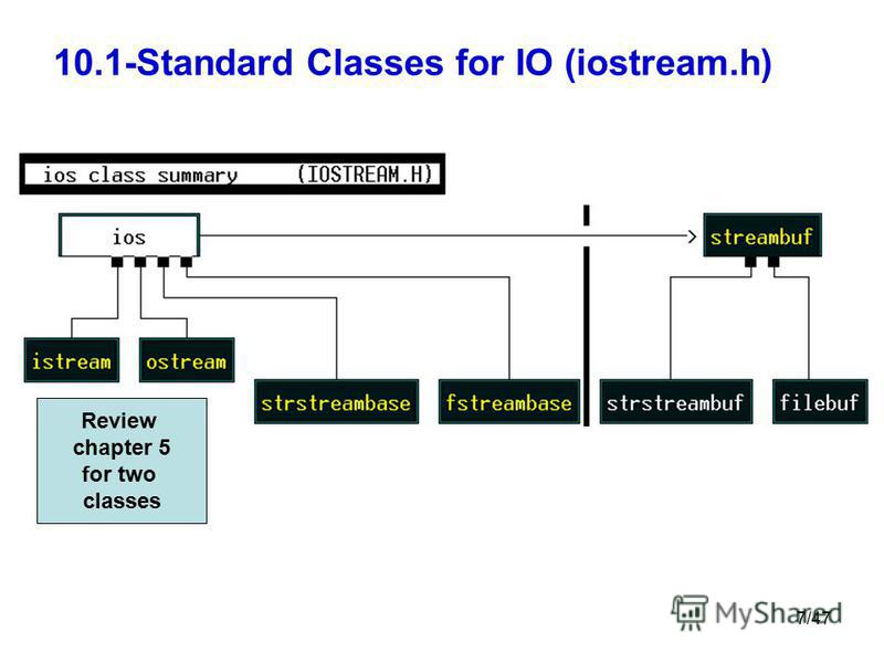 7/47 10.1-Standard Classes for IO (iostream.h) Review chapter 5 for two classes