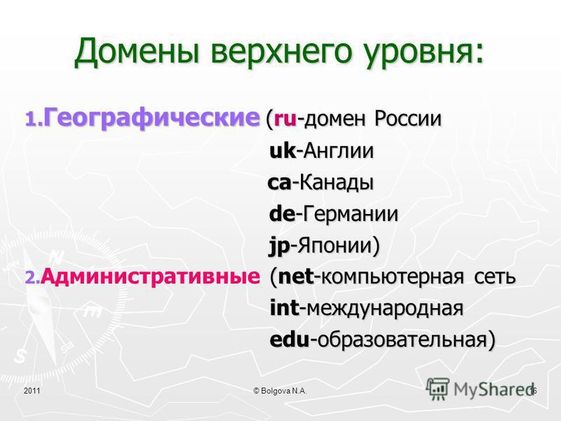 2011© Bolgova N.A.15 Доменная Система Имен DNS-Domain Name System «домен»-участок, зона Каждый IP-адрес имеет соответствующее доменное имя. Например, сервер компании «МТУ- Интел» IP-адрес: 195.34.32.11 доменное имя: dialup. mtu. ru Домен верхнего уро