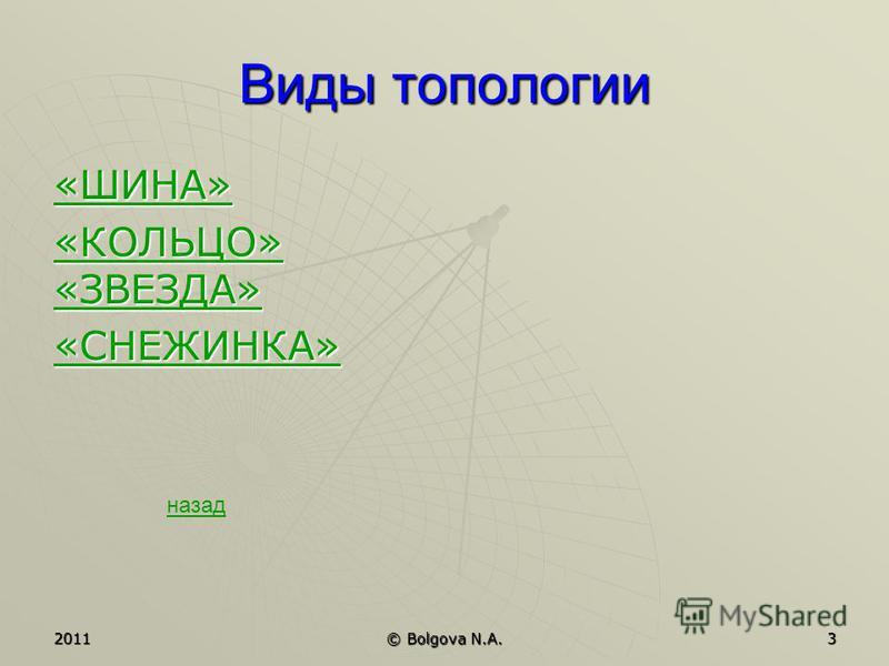 2011 © Bolgova N.A. 2 Актуализация опорных знаний Что такое пропускная способность и чему она равна? Что такое пропускная способность и чему она равна? В каких единицах она измеряется? В каких единицах она измеряется? Дайте определение топологии. Дай