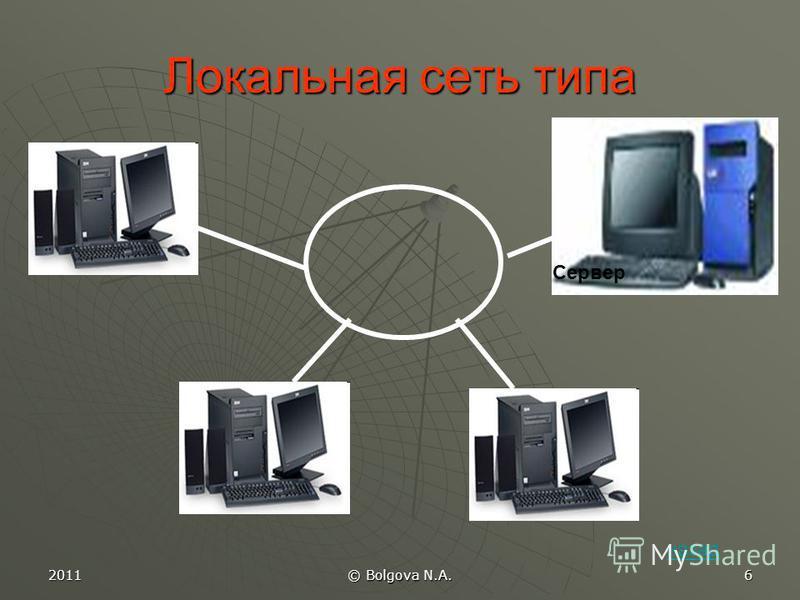 2011 © Bolgova N.A. 5 Локальная сеть типа назад Cервер