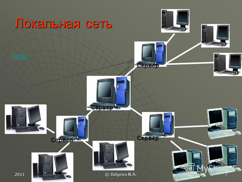 2011 © Bolgova N.A. 6 Локальная сеть типа назад Cервер